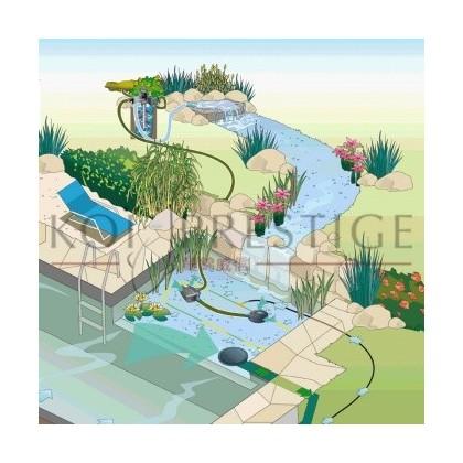 Utilisation Oase AquaMax Eco Premium 12 V