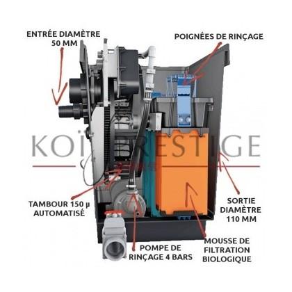 Filtre Oase BioTec Premium