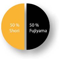Mix JPD food Shori-Fujiyama