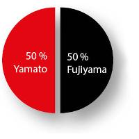 Mix JPD food Yamato-Fujiyama