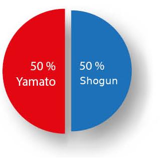Mix JPD Yamato Shogun