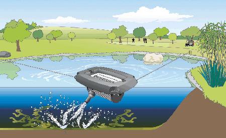 A rateur pour grand bassin jusqu 39 250 m3 oase aqua air 250 for Pompe a air pour etang