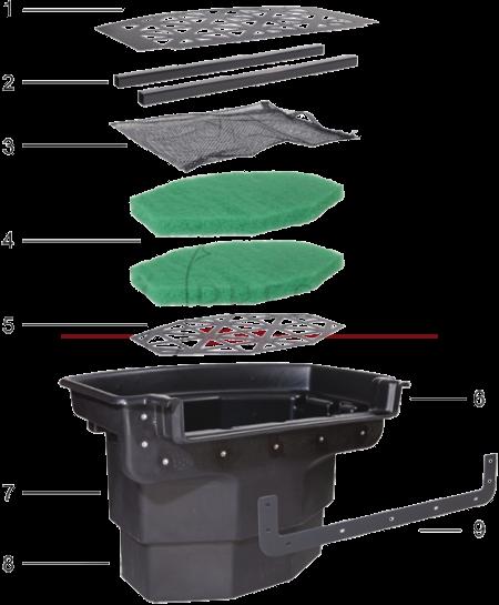 Filtre pro pour cascade de bassin pro filterfall simple et efficace - Comment fabriquer une lame d eau pour bassin ...