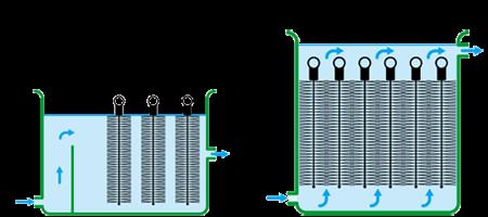Brosse de filtre aquatic science une p filtration for Filtre bassin maison